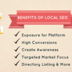 Benifita of SEO for business and seo expert in jaipur