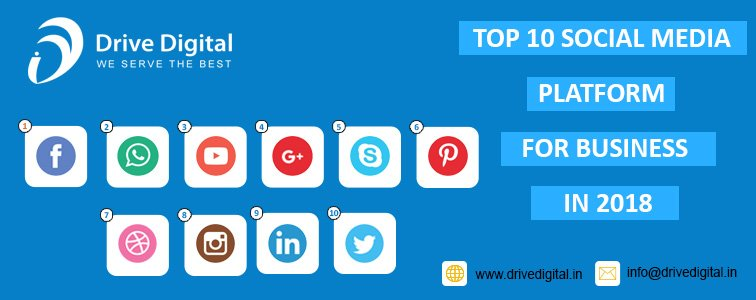 top 10 social media platforms