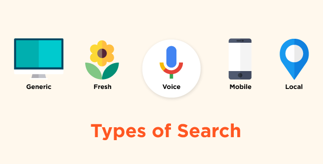 types of search on internet