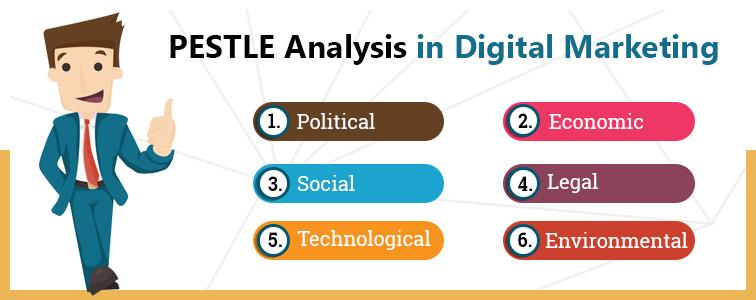 PESTLE-Analysis-in-Digital-Marketing