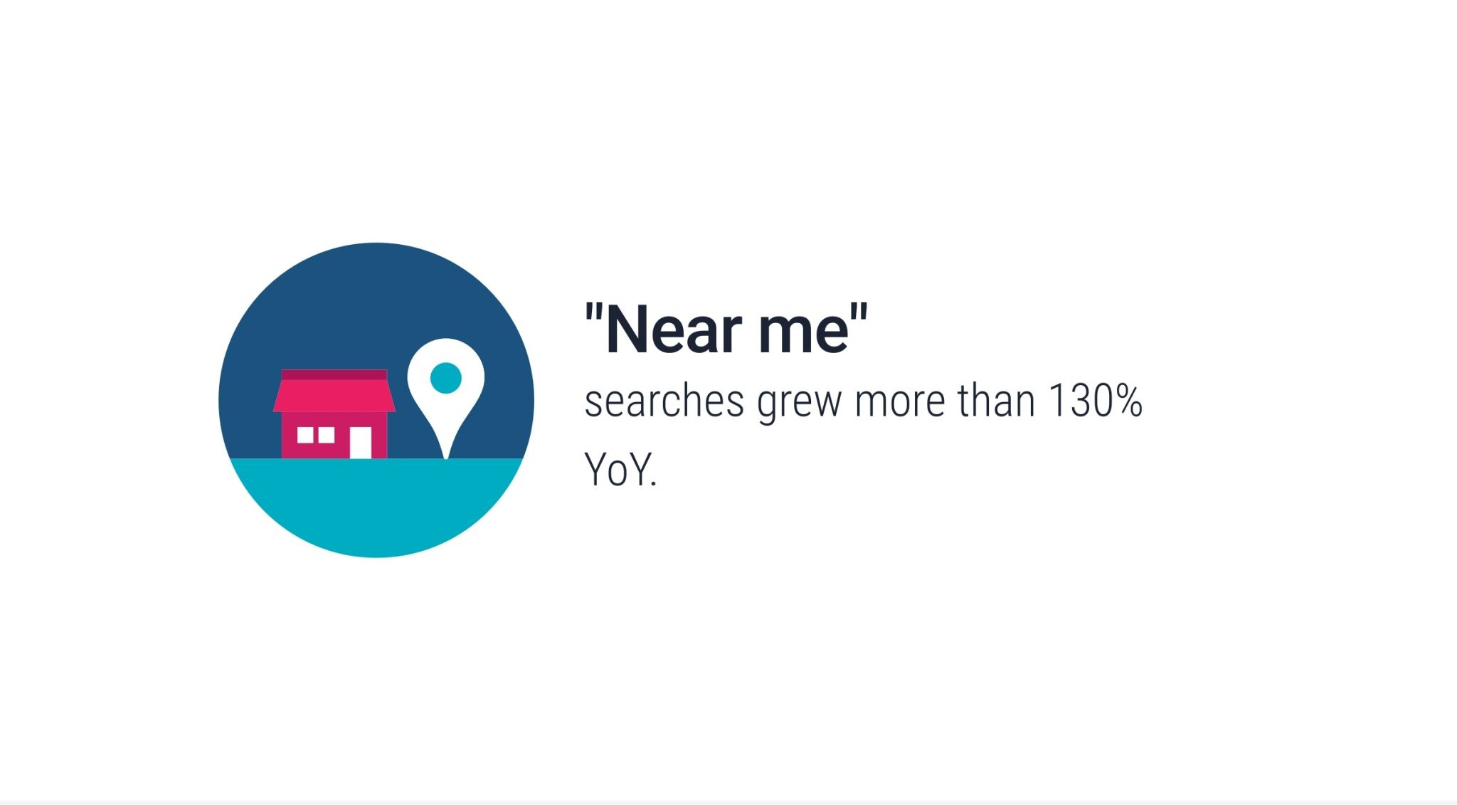 growth-of-near-me-searches