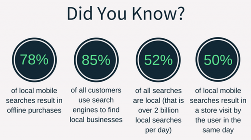 local business stats