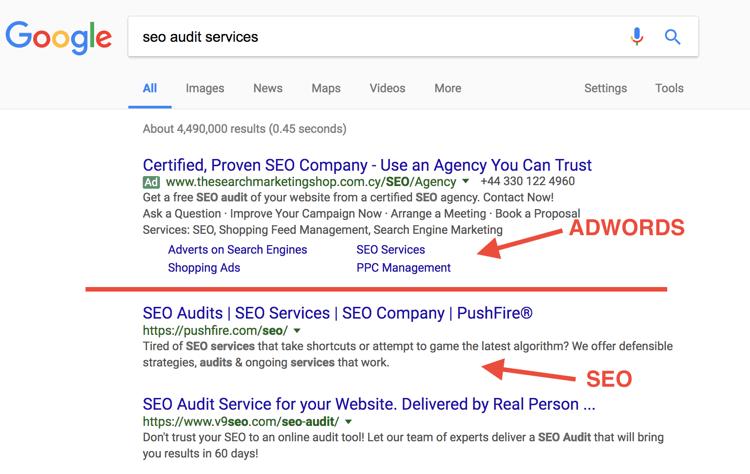 Google Adword top digital marketing tool