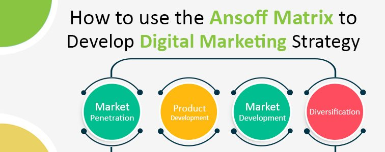 How to use the Ansoff Matrix to Develop Digital Marketing Strategy